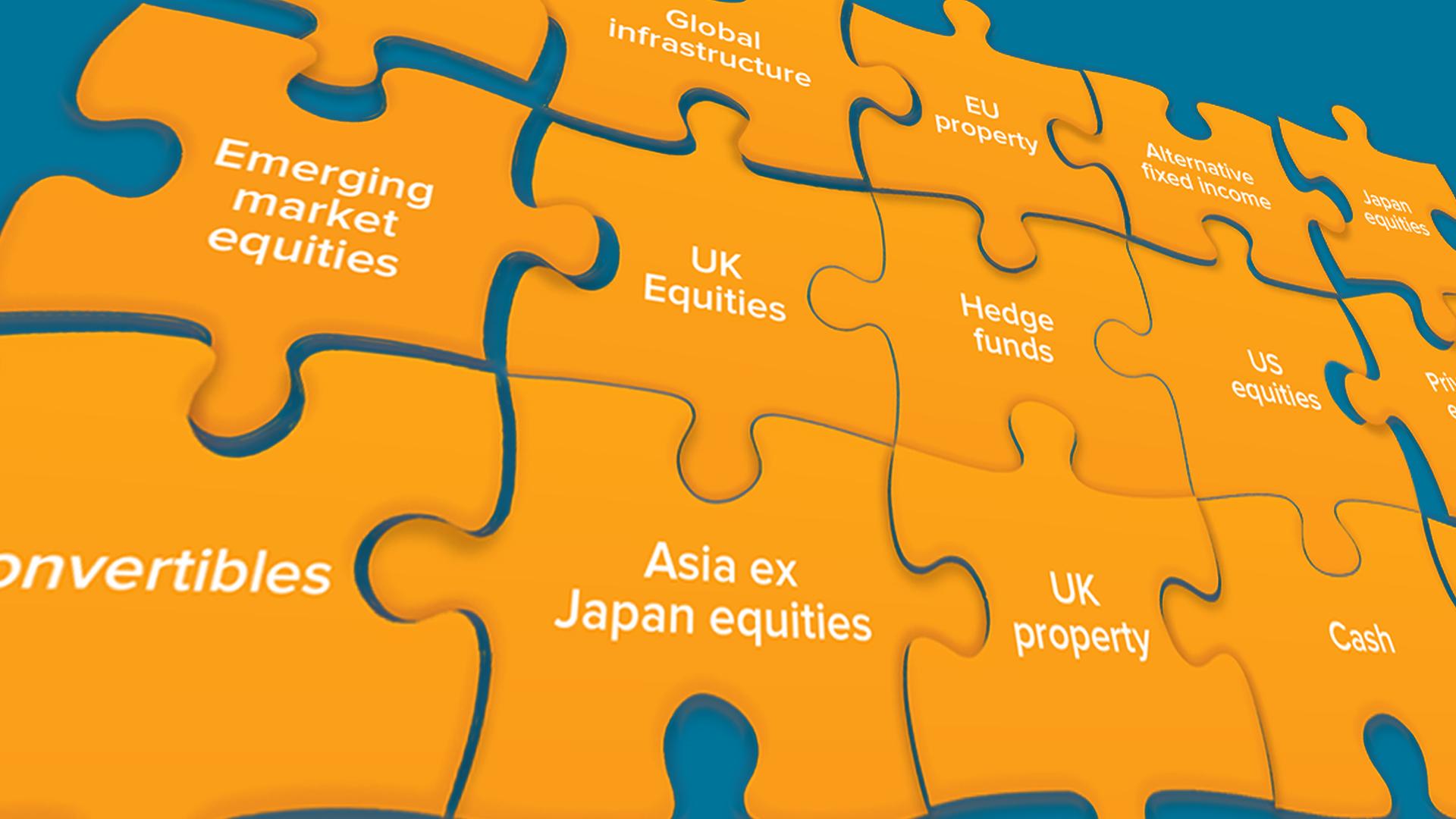 Premier Asset Management - Diversified Fund